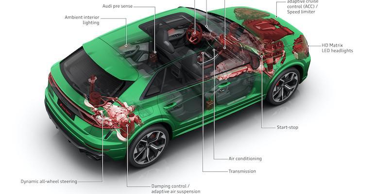 Audi RS Q8 drive select components lead.jpeg