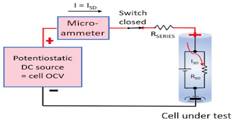 Figure1_crop_770-400.png