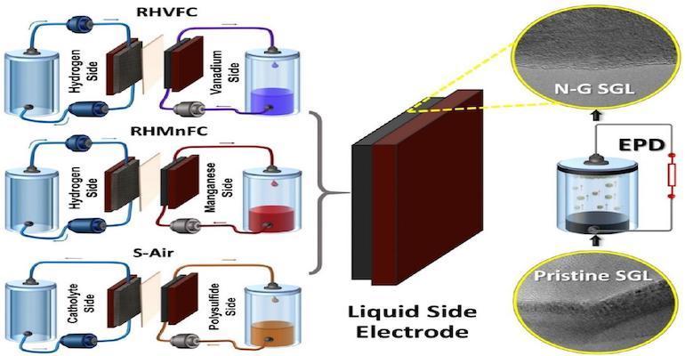 Hybrid Flow Battery PHOTO1.jpg