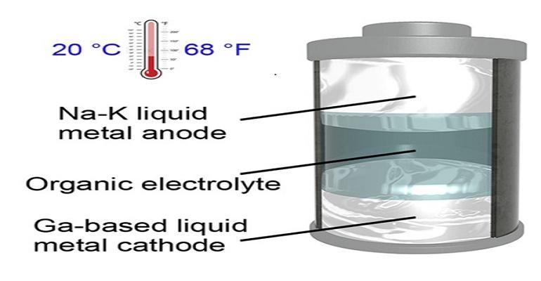 liquidmetalbattery (002).jpg