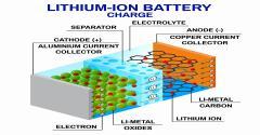 AdobeStock_Li Ion battery diagram.jpeg