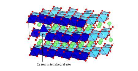 ANL Chromium diagram.jpg